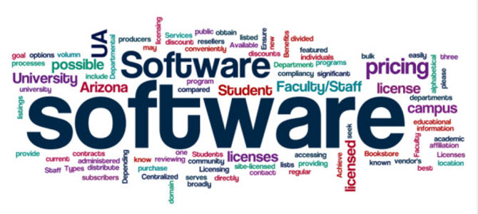 Software Wordle